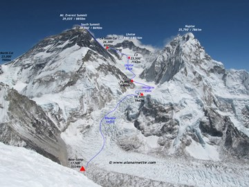 Mt Everest - by the South route