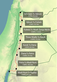 The Jordan trail country map