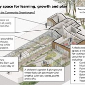 The Barn will be built in and around our main greenhouse.