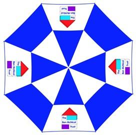 The Ben McNicol umbrella