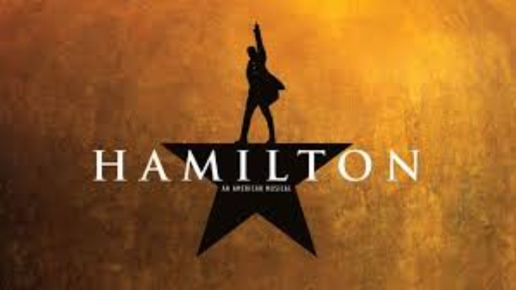 123movies Hamilton 2020 Hd Full Watch Online Free Fundraising