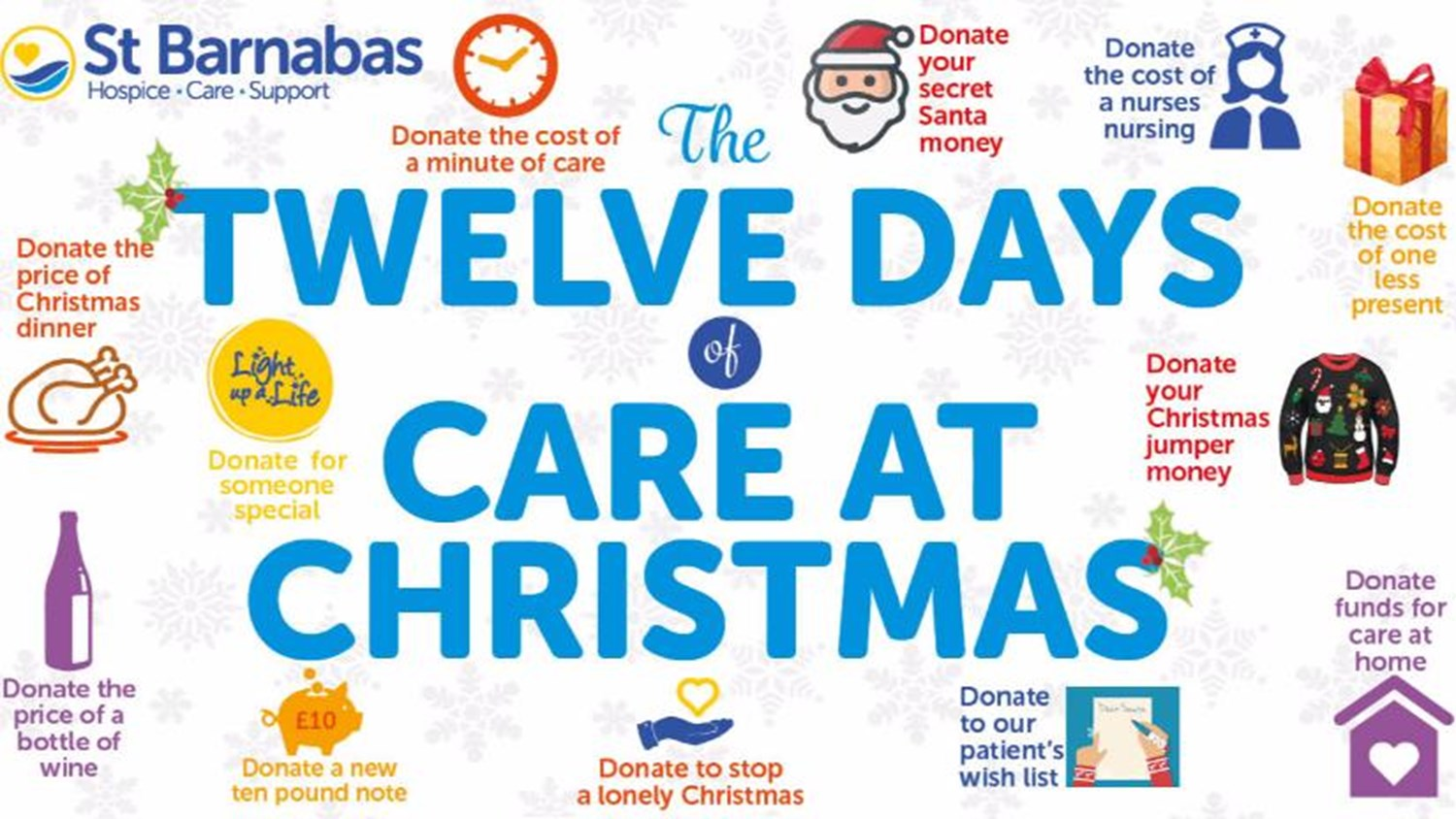 12 Days Of Christmas Costs.The Twelve Days Of Care At Christmas Justgiving