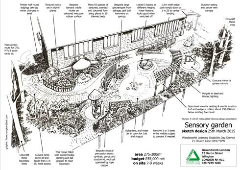 Sensory Garden - Just on vegetable garden design layout, butterfly garden design layout, community garden design layout, rose garden design layout, container garden design layout, herb garden design layout, sensory garden drawing, english garden design layout,
