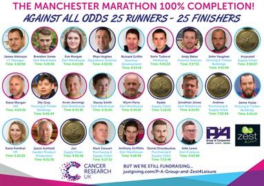 Manchester Marathon Finishers