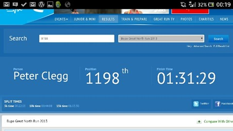 My finishing time and position!