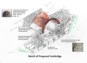 Sketch of proposed bridge