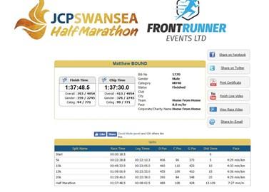 Half Marathon times