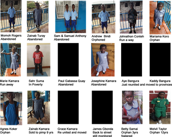Children we have helped so far