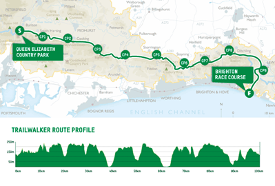 Trailwalker 2014 Route
