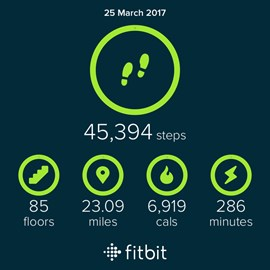 Unreal! Yesterday's step count. Less than one month to go.