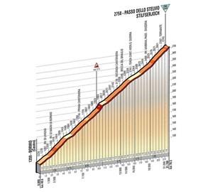 The main climb