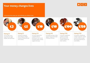 Donation amounts positive impact