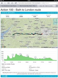 London to bath 100-120 miles