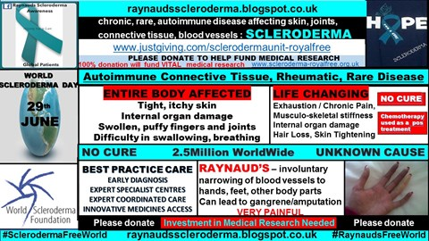 scleroderma and raynauds infographic