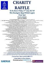 Latest Prize List