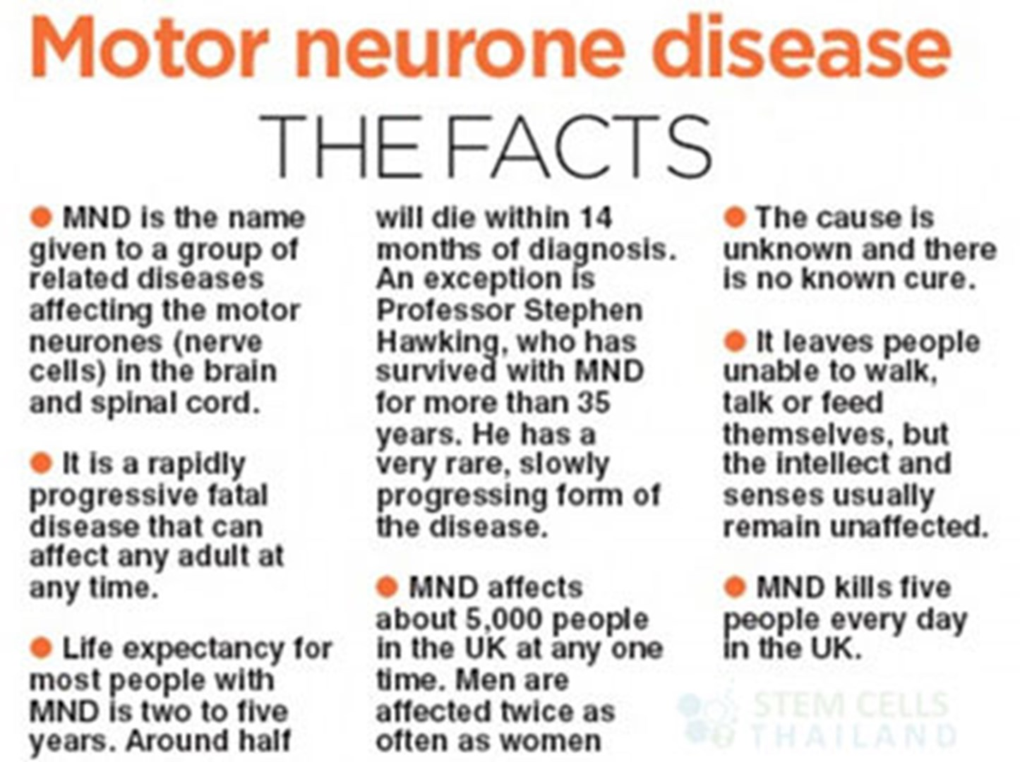 Facts about motor neurone disease for What is motor neuron