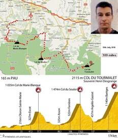 2010: Pau - Col du Tourmalet