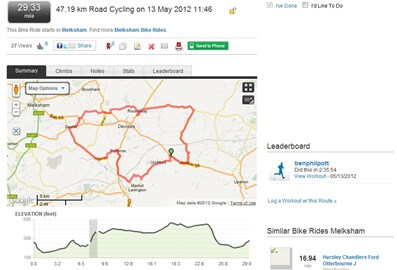 Track Log for BHF Wiltshire Ride