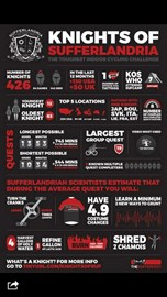 Some facts about a Knighthood!