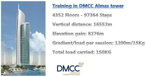 4 weeks training in the Almas Tower DMCC